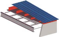 Retrofit Roofing Systems Edl Construction